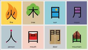 Chineasy: The easiest way to learn Chinese cover art